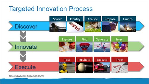 Unleashing Inclusive Innovation at Cisco | MIX M-Prize