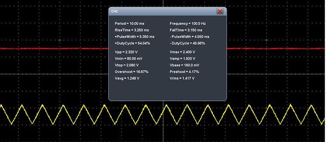 triangle wave at 100Hz