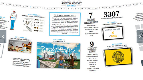 WARBY PARKER ANNUAL REPORT 4