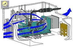 Вентиляция дизель-генератора