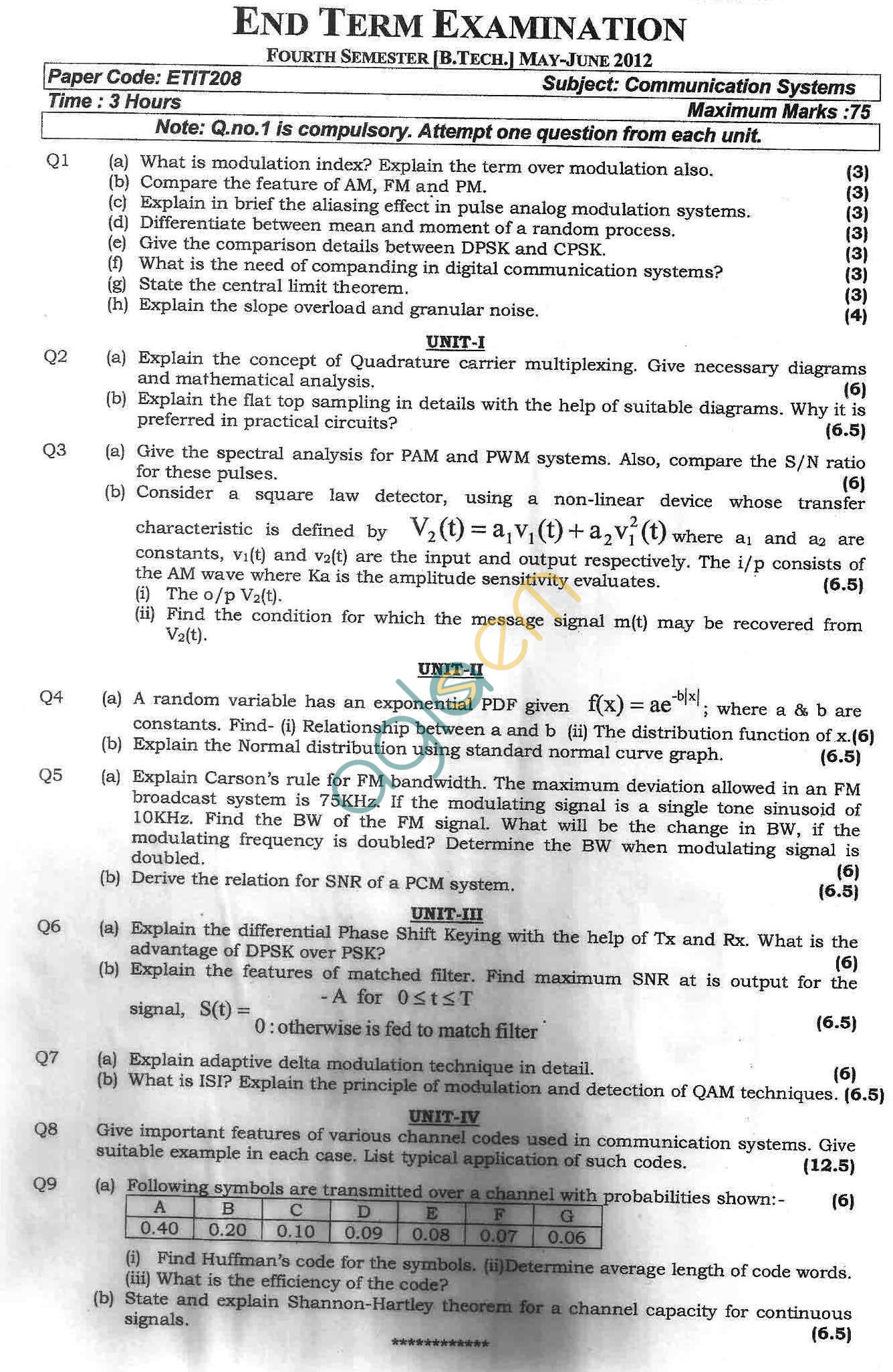 GGSIPU Question Papers Fourth Semester – end Term 2012 – ETIT-208
