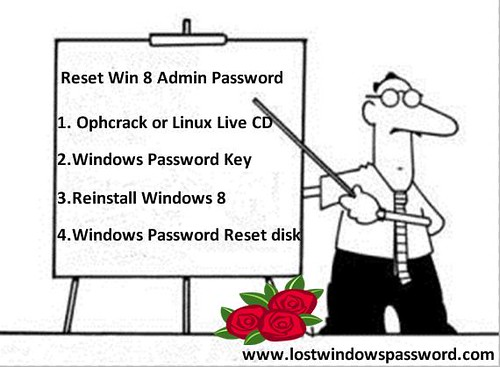 Tricks to Reset Windows 8 Administrator Password | Office Password