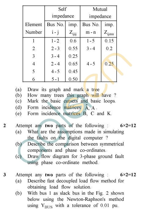 UPTU B.Tech Question Papers - EE-802 - Computer Methods in Power System