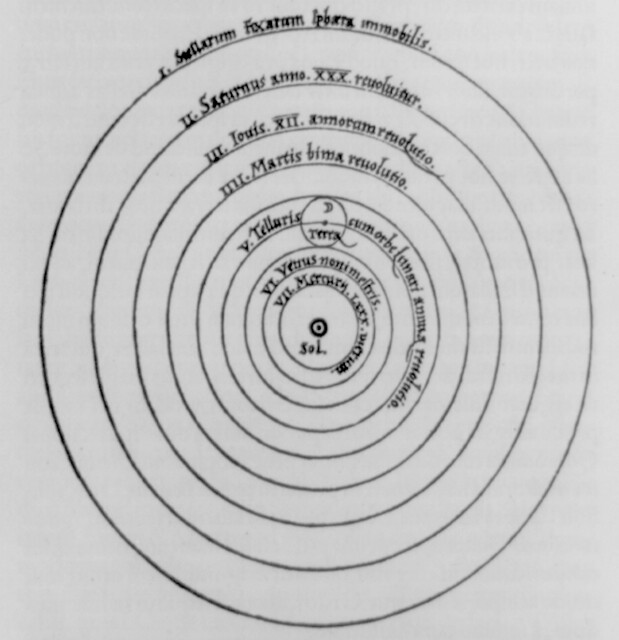 nicolaus copernicus sun centered solar system - photo #6