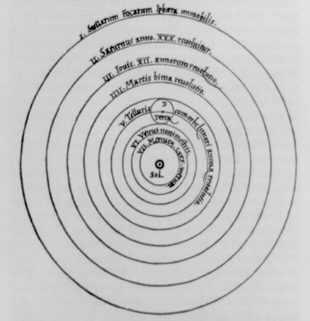 The Copernican Model A Sun Centered Solar System | Male ...