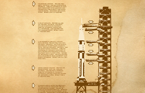 Mobile Launcher Service Arms