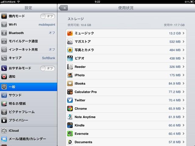iPad miniの容量