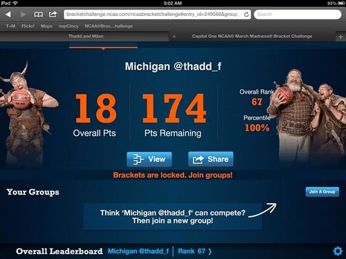 NCAA Bracket Challenge