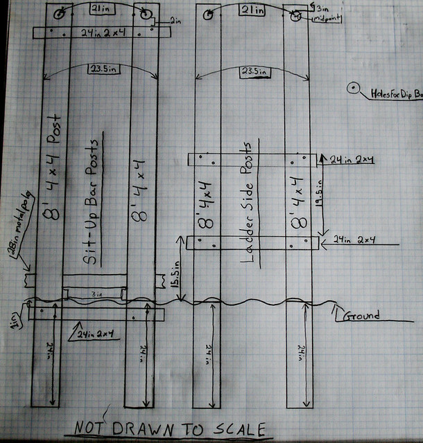 Dip Bar Plans 2