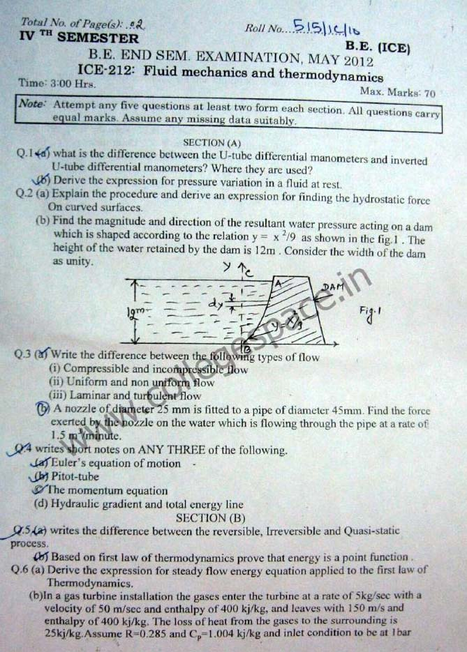 NSIT Question Papers 2012 – 4 Semester - End Sem - ICE-212