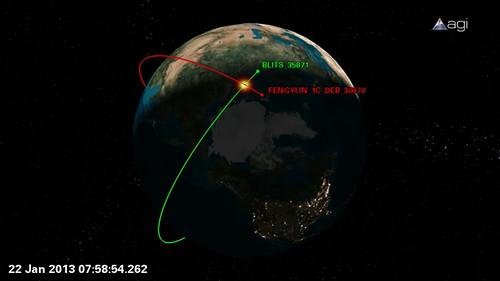 Fengyun 1C - BLITS collisione