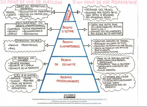 pyramide-de-maslow-jpeg-001