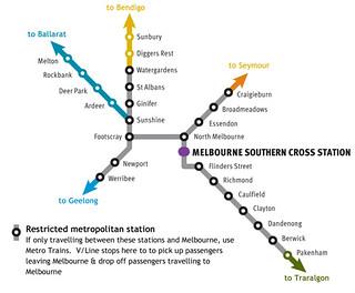MetropolitanMelbourne