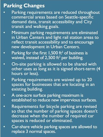 Seattle Neighborhood Business District Strategy zoning code changes document, 2006, callout box on parking