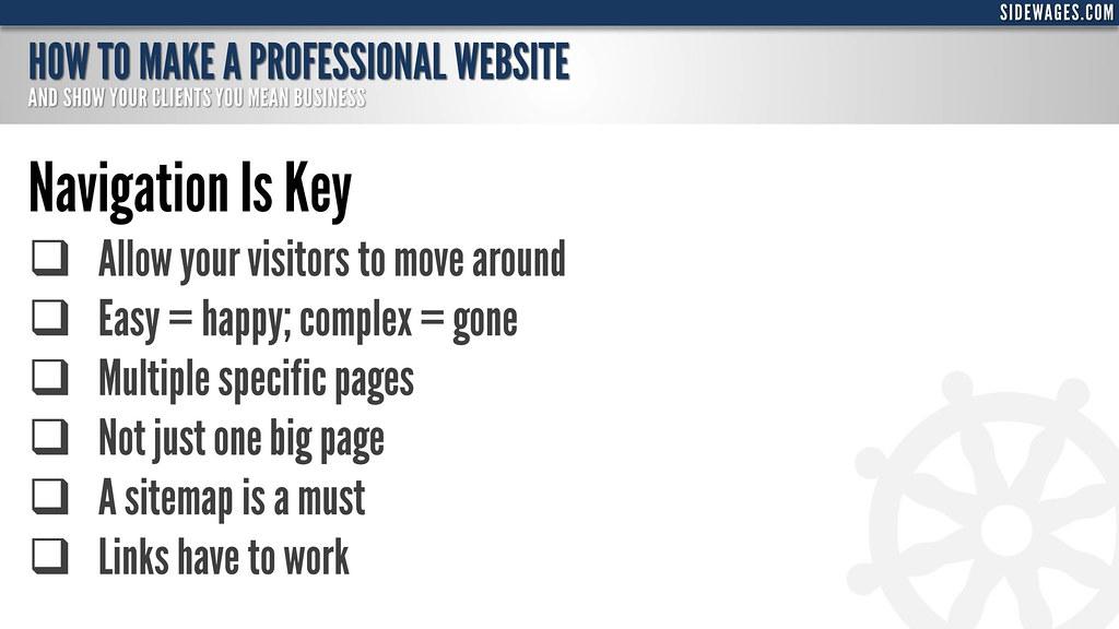 WordPress+Themes