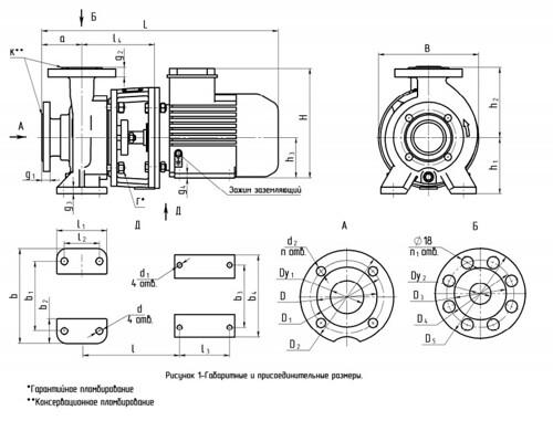 Габаритная характеристика насосов КМ 65-50-160