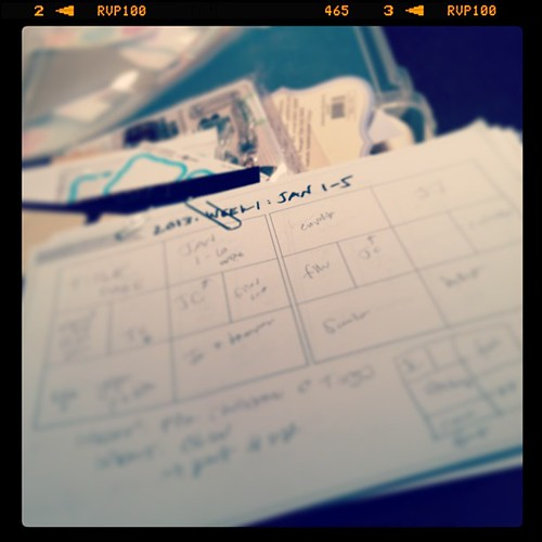 Using @marcypenner page planners for #projectlife this year