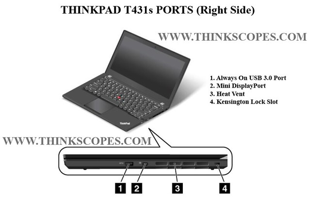 ThinkPad T431s port (right side)
