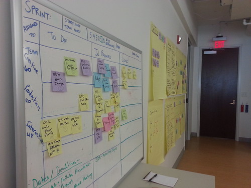 Kanban Board with Post-It Notes