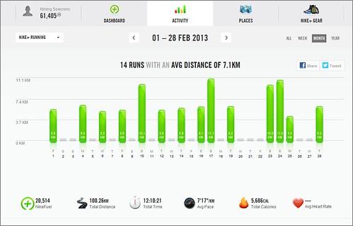RunFeb2013_100K