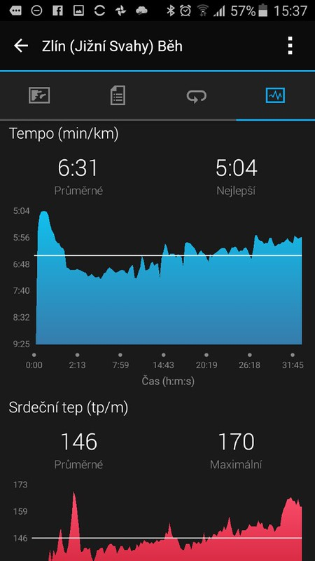 Garmin Connect tempo a tep