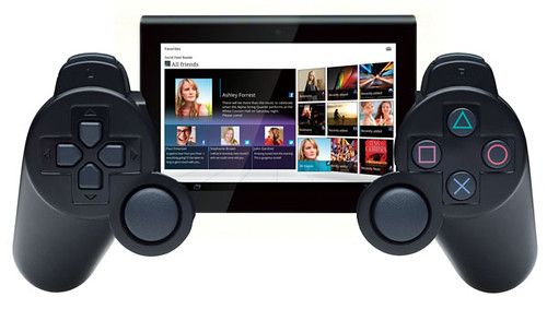 PS4 controller: touchpad + share button + dualshock - NeoGAFPs4 Controller Touch Screen