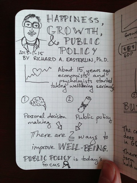 Sketchnotes from Happiness, Growth, & Public Policy