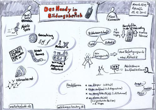 Sketchnote Das Handy im Bildungsbereich