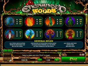 Enchanted Woods Slots Payout