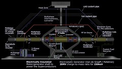 CrossFire Nuclear Fusion Reactor - Overview