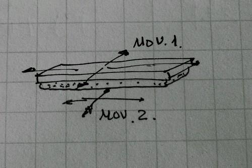 movimiento piezas