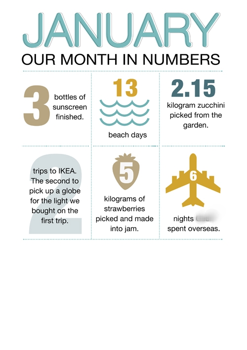 Jan-Numbers-2013
