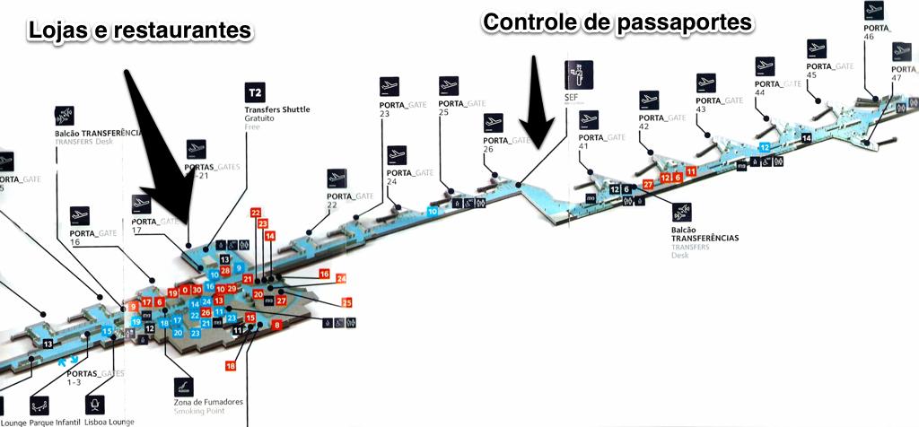 Aeroporto De Lisboa Informacoes Dicas E Compras No Duty Free Nos