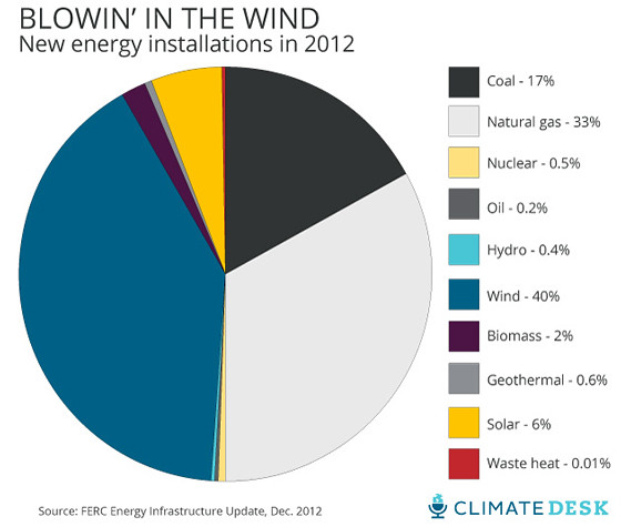 new-renewables-560.jpg