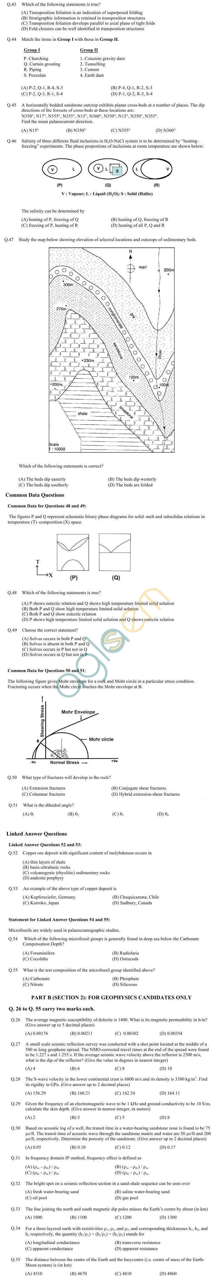 GATE 2012 Question Papers: Geology and Geophysics [GG] with Answers in gate  Category