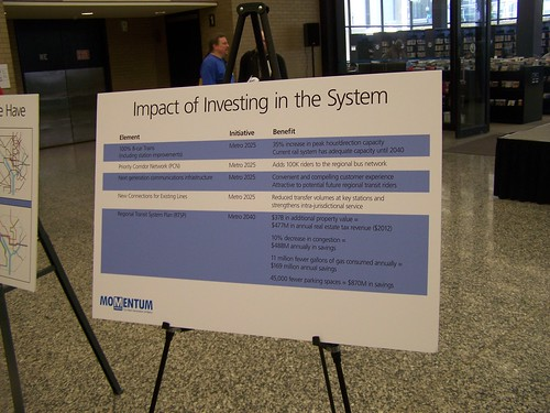 Impact of Investing in the WMATA transit system