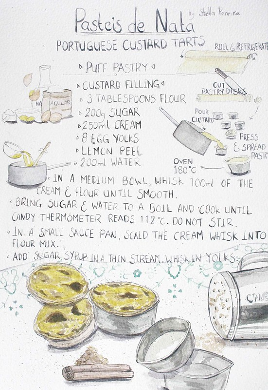 illustrated recipe pasteis de nata