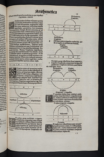 Woodcut diagrams in Boethius: Opera