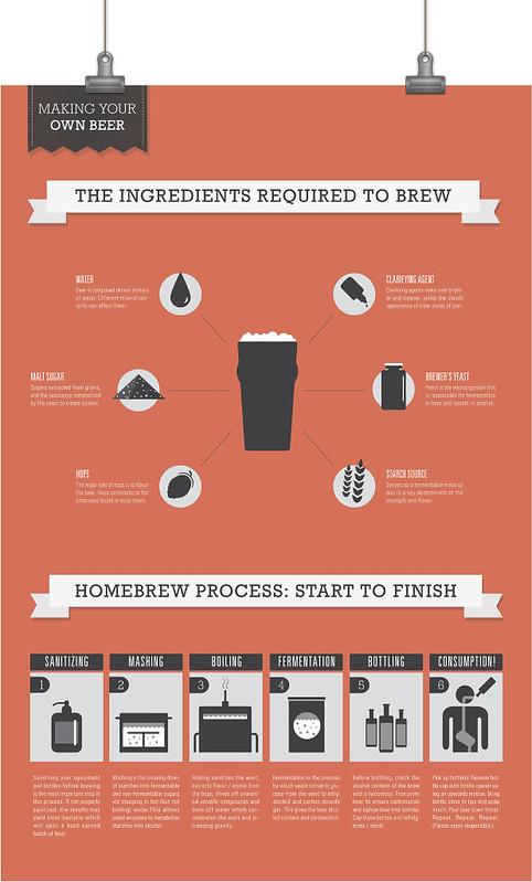 Anderson-brewing-5