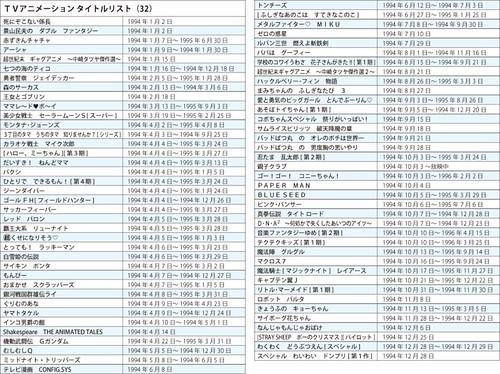 130301 -《日本電視動畫史50週年》專欄第32回(1994年):『平成鋼彈』破天荒、聲優「林原めぐみ×緒方惠美」王見王! (2/2)