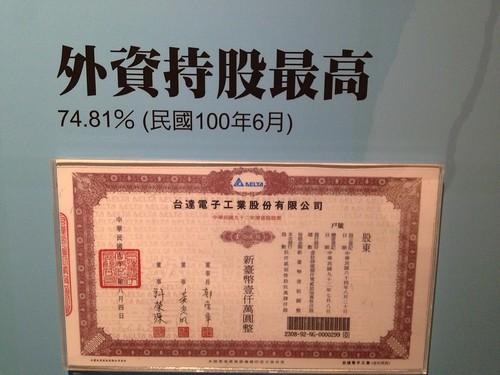 台灣股票外資持股最高