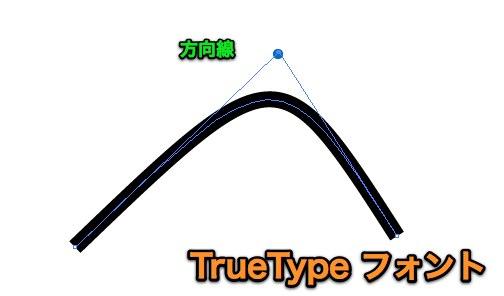 2次Bスプライン曲線