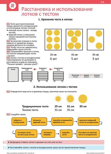 5.4. Расстановка и использование лотков с тестом