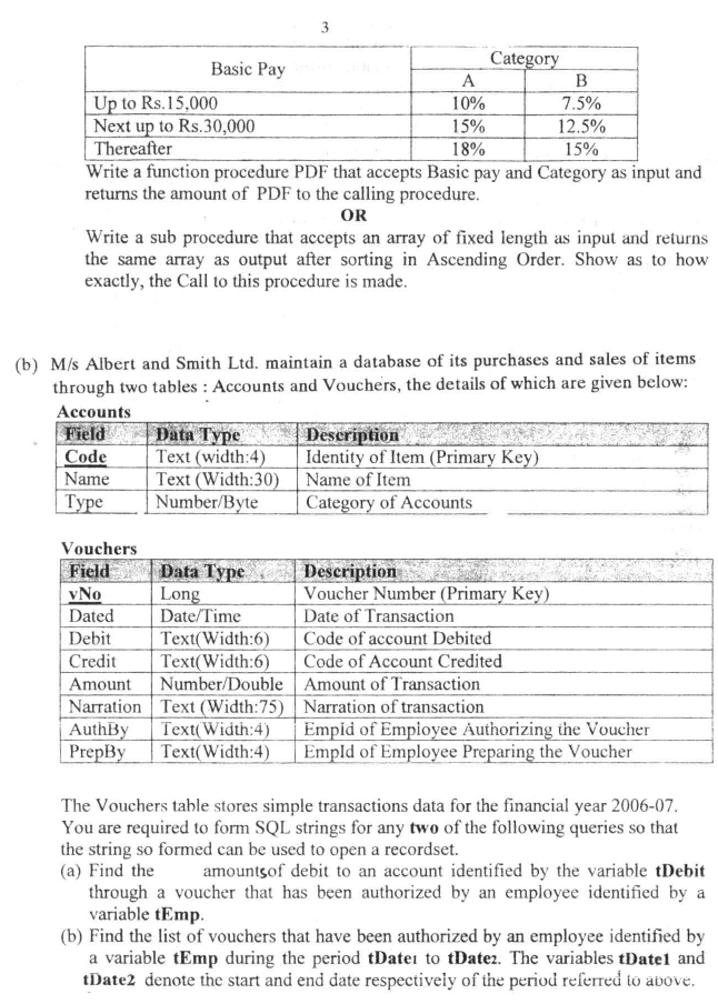 DU SOL: B.Com. (Hons.) Programme Question Paper - Business Data Processing - Paper XXXV