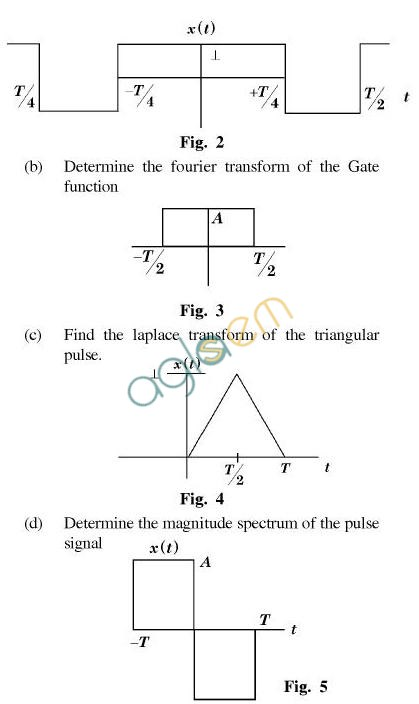 UPTU B.Tech Question Papers -TEC-402-Signals and Systems
