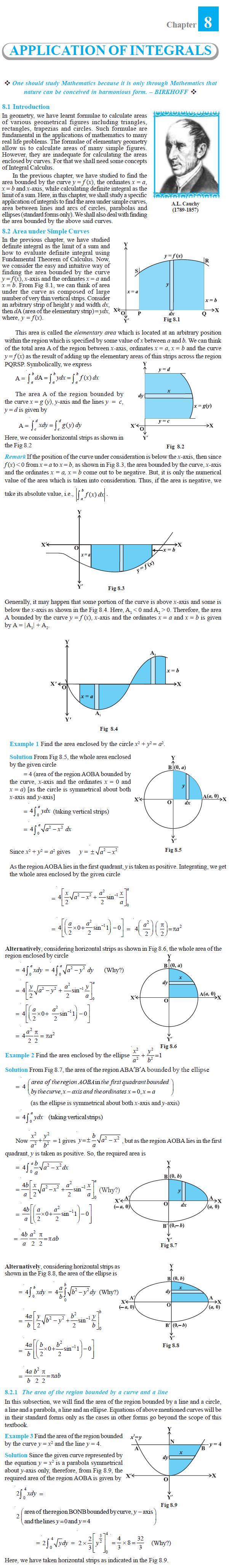 NCERT Class XII Maths Chapter 8 - Application of Integrals