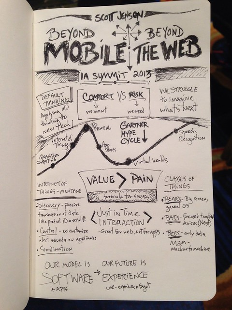 Scott Jenson: Beyond Mobile, Beyond the Web (sketchnotes) from IA Summit 2013