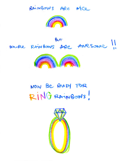 ring-rainbow