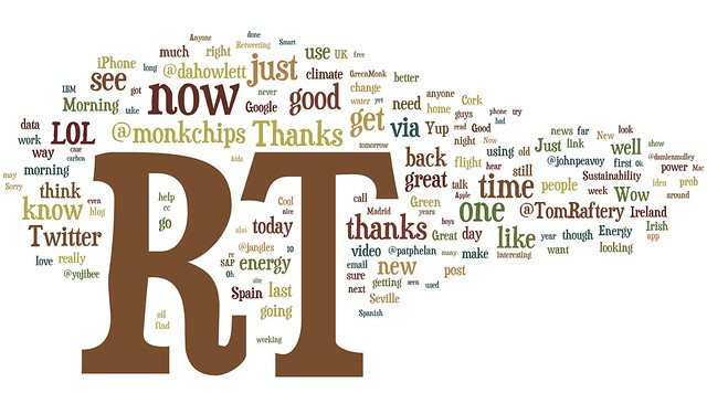 Word cloud of my 42,051 tweets to-date