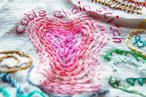 TAST #23 Cable Chain Stitch
